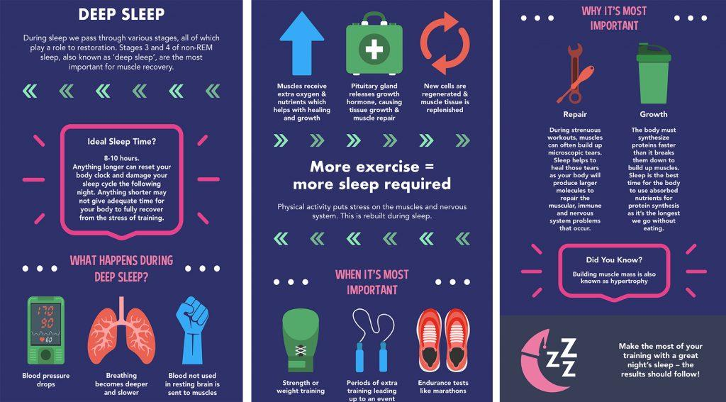 Tips To Cure Insomnia Naturally