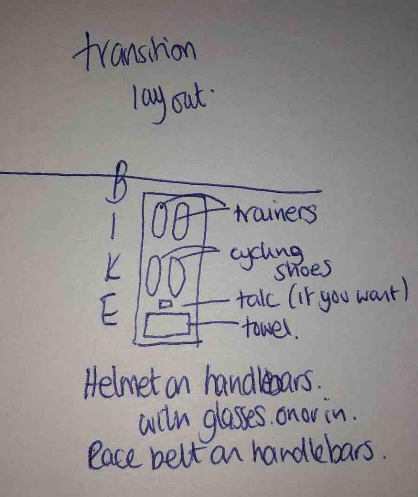transition-space-triathlon