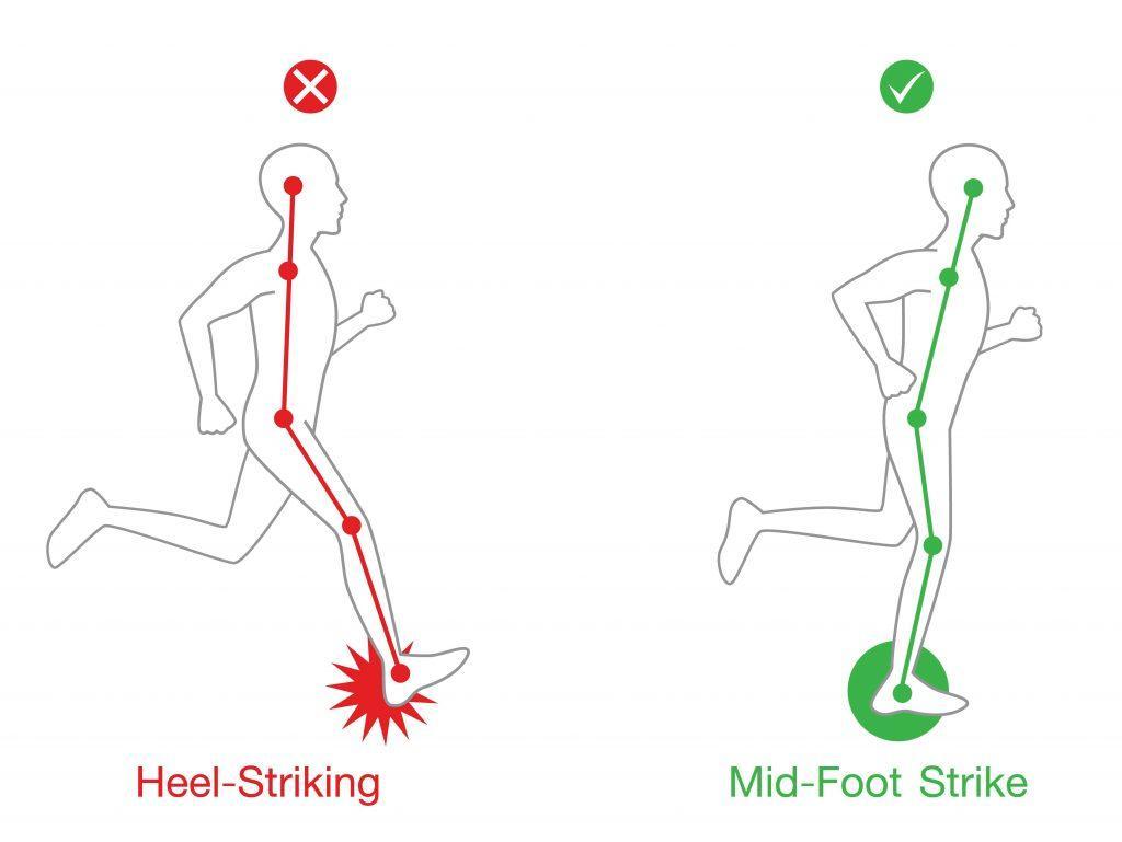 Correct-Running-Posture