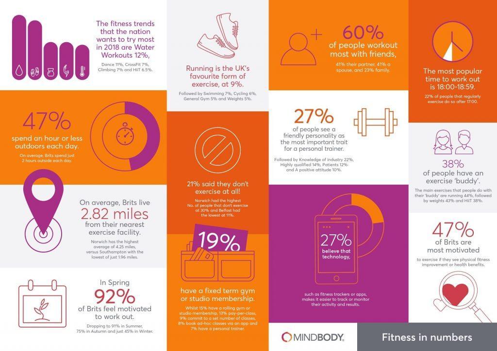 MINDBODY-Infographic